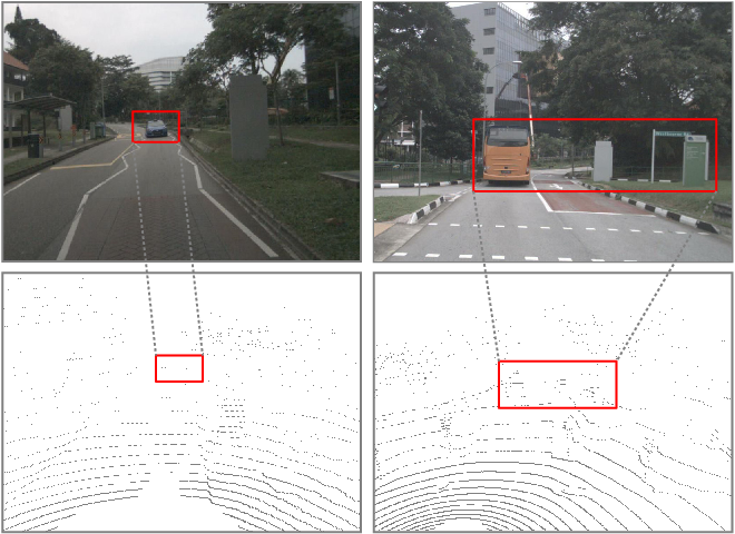 Figure 1 for LIF-Seg: LiDAR and Camera Image Fusion for 3D LiDAR Semantic Segmentation