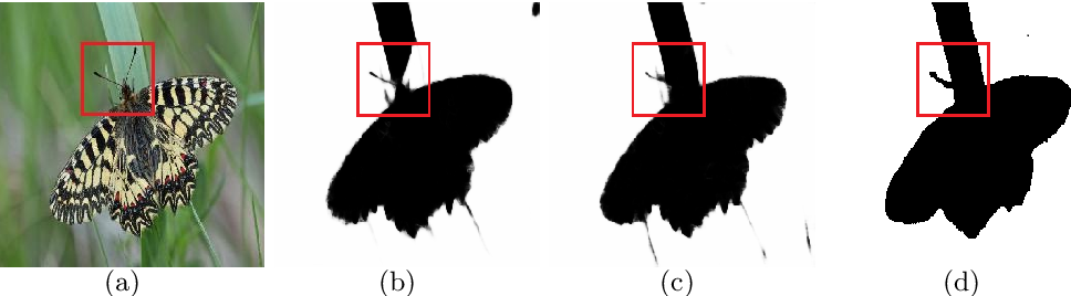 Figure 1 for MSDU-net: A Multi-Scale Dilated U-net for Blur Detection