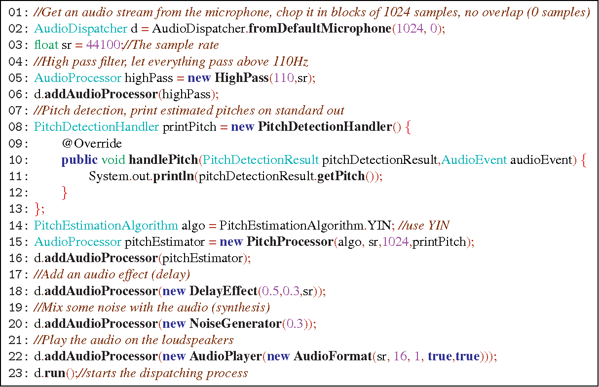 Figure 2 from TarsosDSP, a Real-Time Audio Processing Framework in
