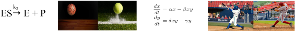 Figure 1 for Disentangled State Space Representations