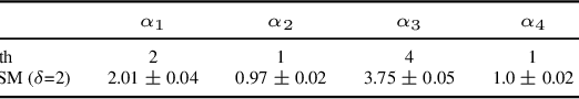 Figure 2 for Disentangled State Space Representations