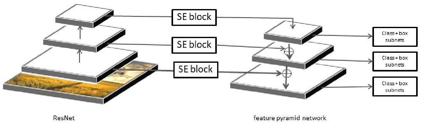 Figure 1 for Aerial multi-object tracking by detection using deep association networks