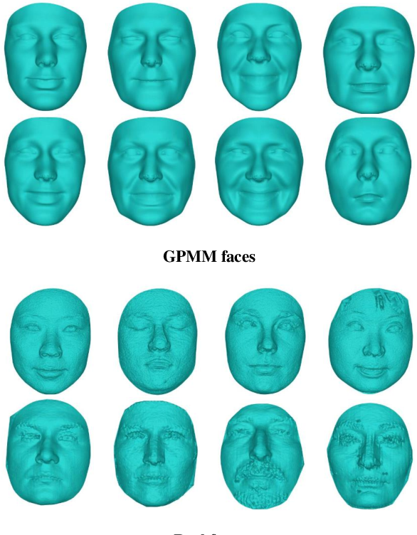 Figure 3 for Data-Free Point Cloud Network for 3D Face Recognition