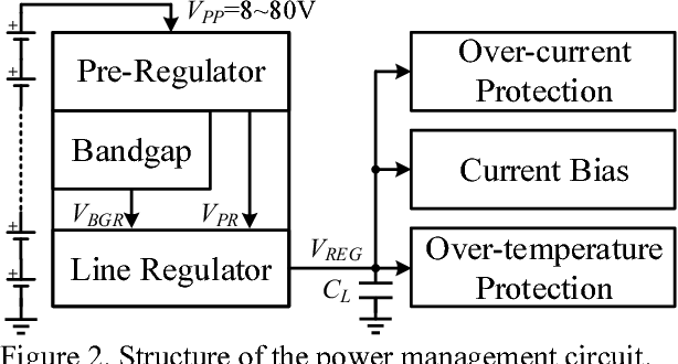 A Low-Power High-Voltage Power Management Circuit for BMIC
