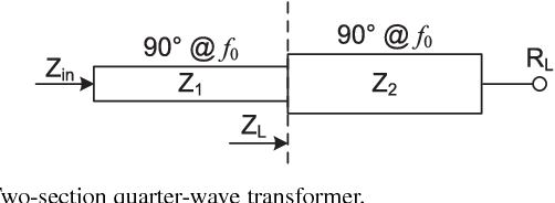 Figure 2 from Wideband Two-Section Impedance Transformer