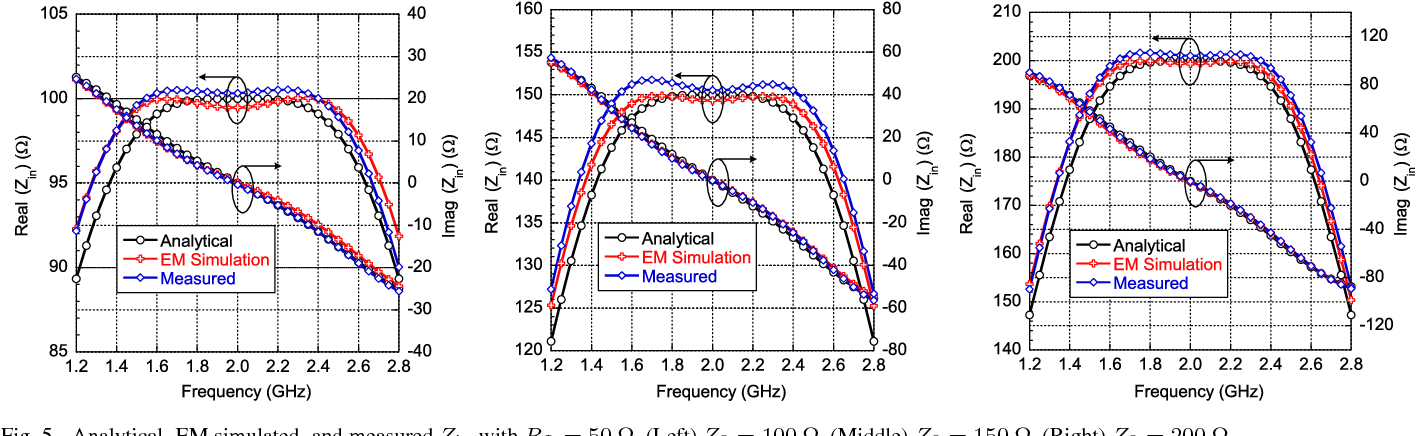 Figure 5 from Wideband Two-Section Impedance Transformer