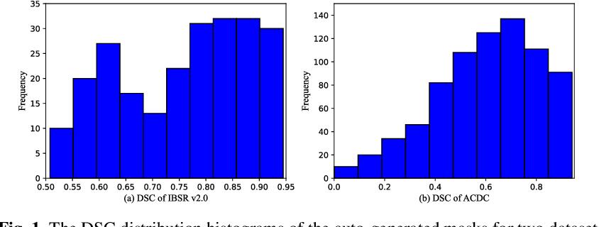 Figure 2 for Collaborative Boundary-aware Context Encoding Networks for Error Map Prediction