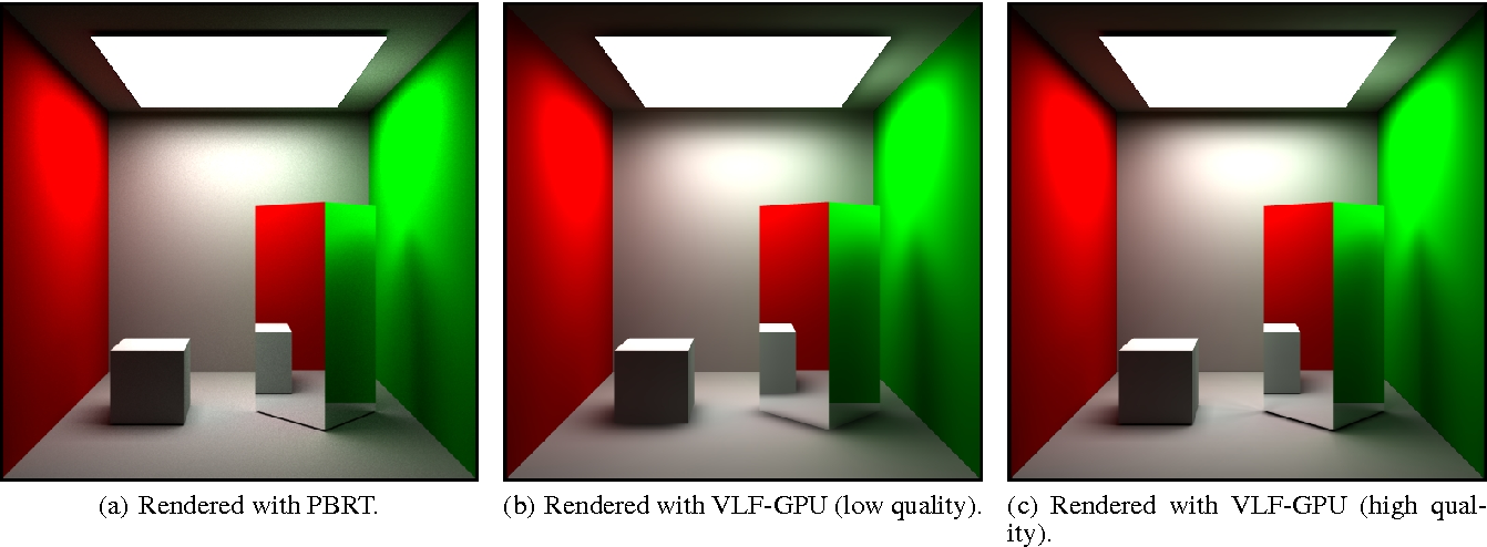 Light field propagation and rendering on the GPU - Semantic Scholar