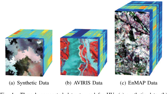Figure 4 for Endmember-Guided Unmixing Network (EGU-Net): A General Deep Learning Framework for Self-Supervised Hyperspectral Unmixing