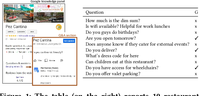 Figure 1 for Bew: Towards Answering Business-Entity-Related Web Questions