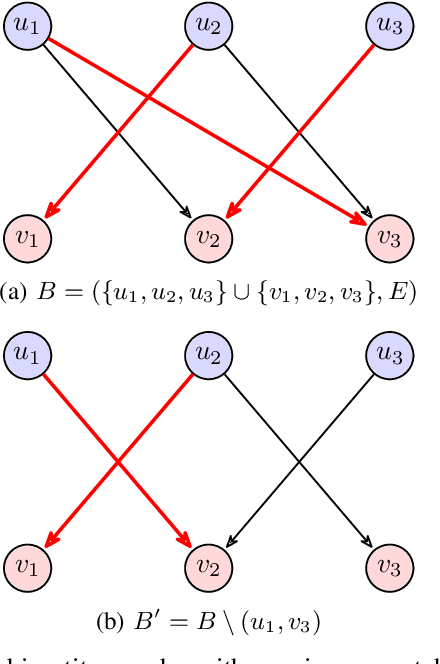 Figure 2 for Polynomial-Time Algorithms for Multi-Agent Minimal-Capacity Planning