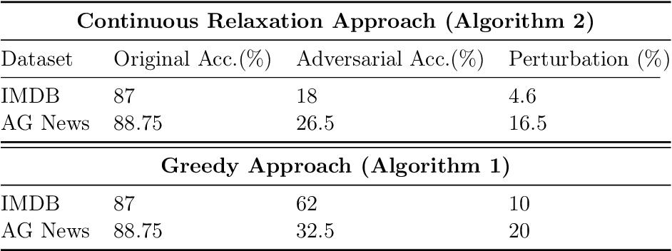 Figure 2 for DISCO : efficient unsupervised decoding for discrete natural language problems via convex relaxation