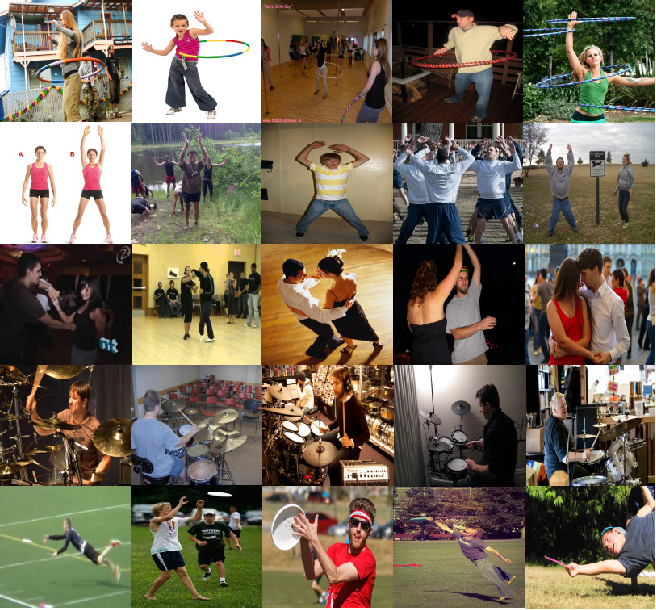 Figure 2 for Do Less and Achieve More: Training CNNs for Action Recognition Utilizing Action Images from the Web