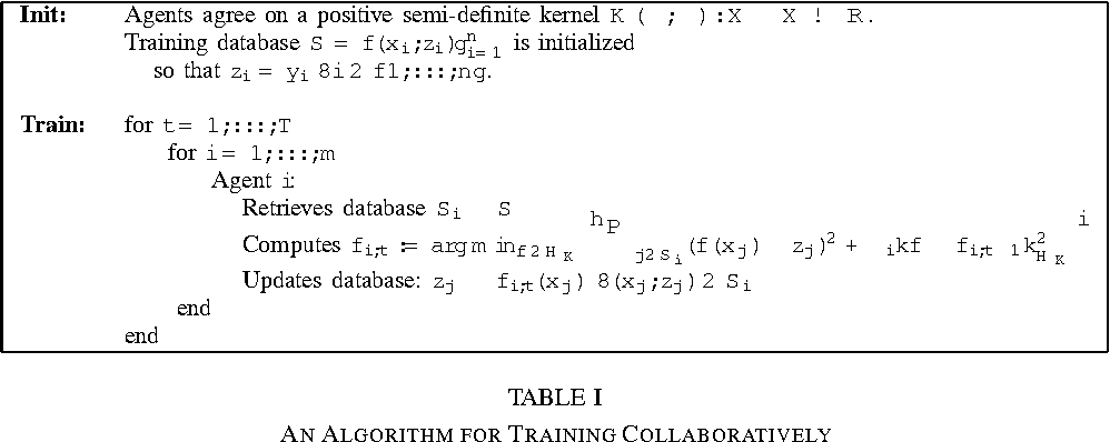 Figure 4 for Distributed Kernel Regression: An Algorithm for Training Collaboratively