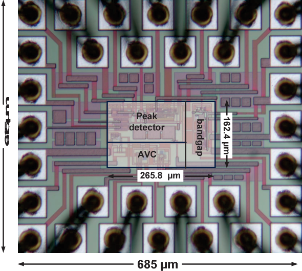 Fig. 8. The chip photo of proposed design