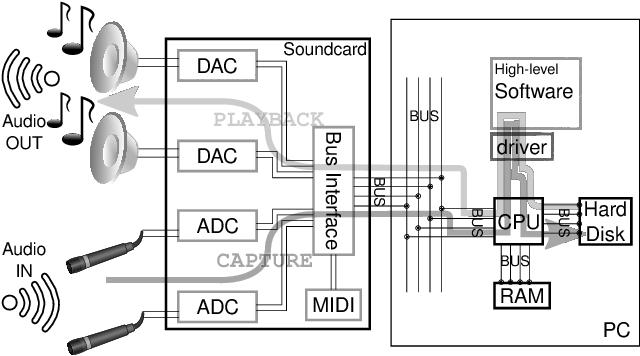 Figure 1 from Minivosc - a minimal virtual oscillator driver for