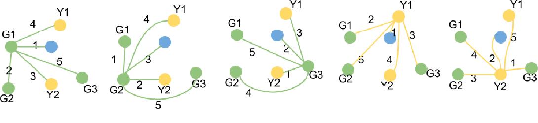 Figure 1 for Few-Shot Learning Through an Information Retrieval Lens