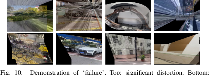 Figure 2 for Unsupervised Deep Image Stitching: Reconstructing Stitched Features to Images