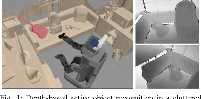 Figure 1 for Recurrent 3D Attentional Networks for End-to-End Active Object Recognition in Cluttered Scenes