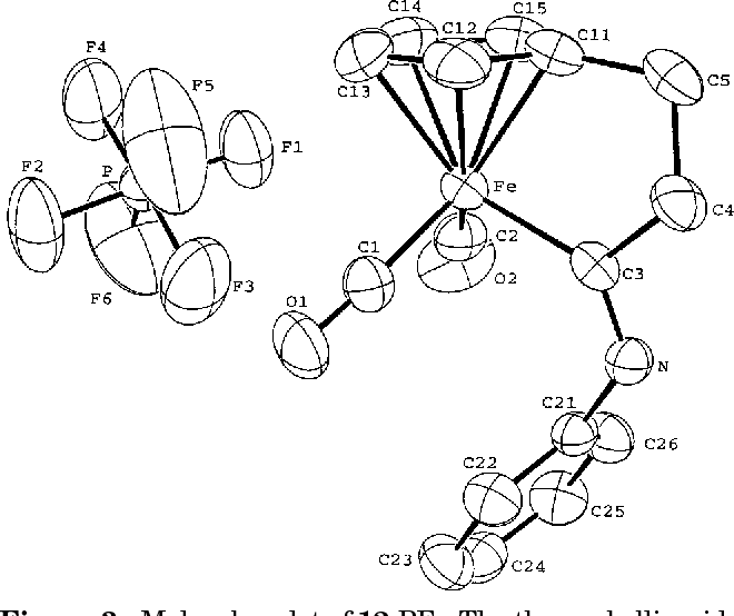 Figure 3 From Ring Opening Of Spiro2 4hepta 46 Diene