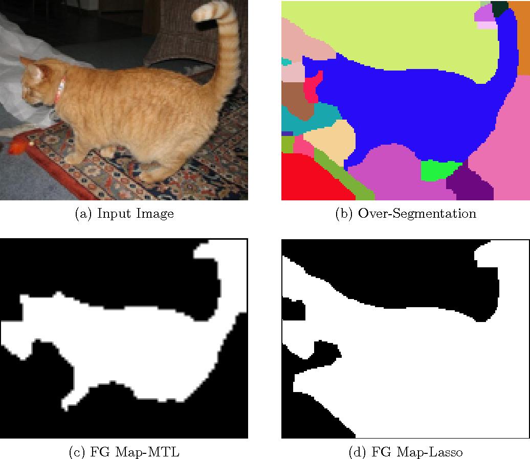 Figure 4 for Selective Image Super-Resolution