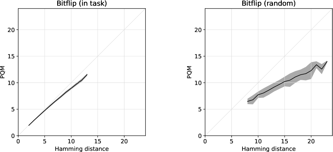 Figure 3 for Multi-task Reinforcement Learning with a Planning Quasi-Metric