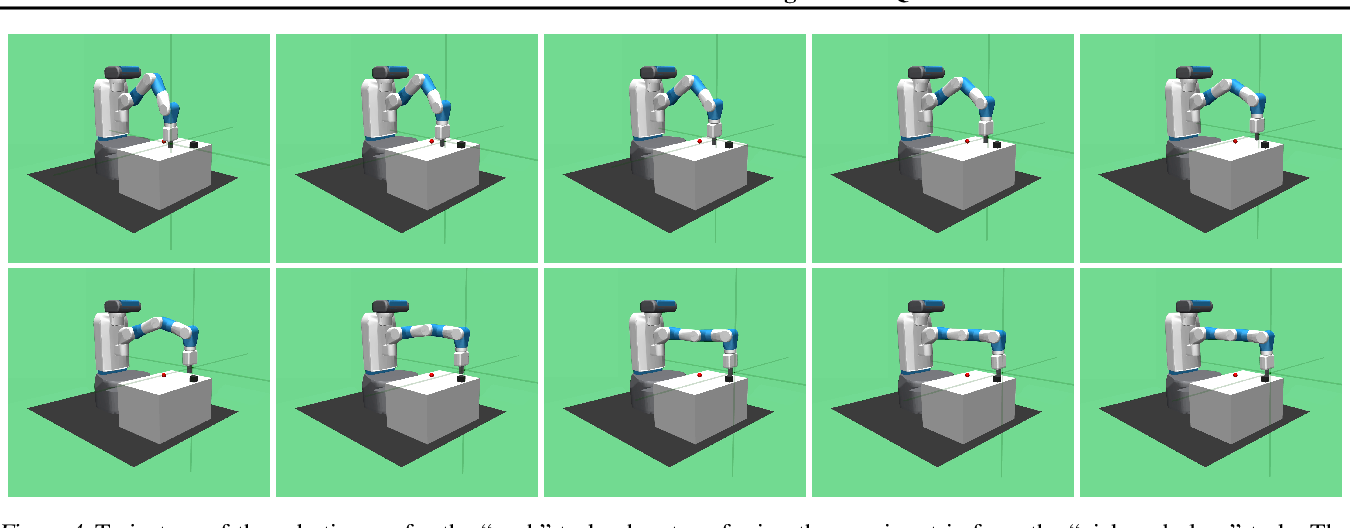 Figure 4 for Multi-task Reinforcement Learning with a Planning Quasi-Metric