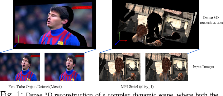 Figure 1 for Superpixel Soup: Monocular Dense 3D Reconstruction of a Complex Dynamic Scene