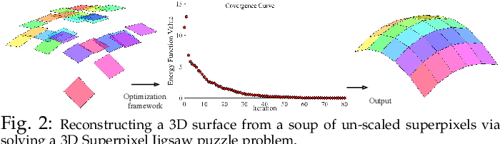 Figure 3 for Superpixel Soup: Monocular Dense 3D Reconstruction of a Complex Dynamic Scene