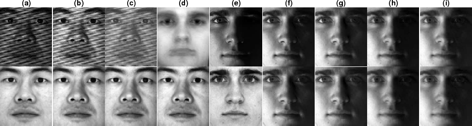 Figure 3 for Side Information in Robust Principal Component Analysis: Algorithms and Applications