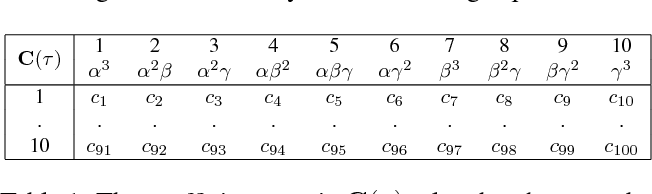 Figure 1 for A Minimal Solution for Two-view Focal-length Estimation using Two Affine Correspondences