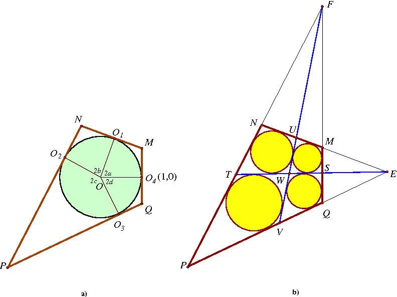 PDF] Class Preserving Dissections of Convex Quadrilaterals