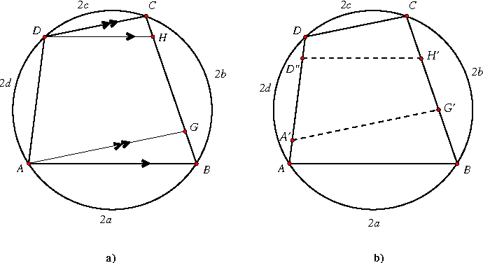 PDF] Class Preserving Dissections of Convex Quadrilaterals