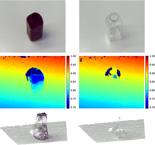 Figure 1 for KeyPose: Multi-view 3D Labeling and Keypoint Estimation for Transparent Objects