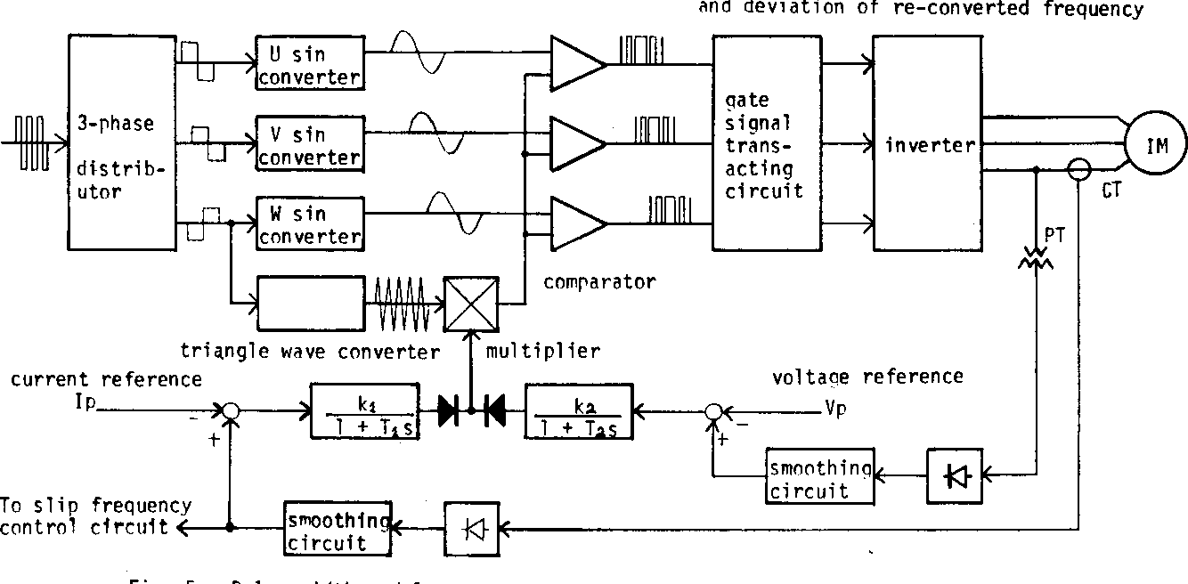 High Reliability Control Circuit Of Pwm Inverter For Electric Car Re Diagram An Drive Semantic Scholar