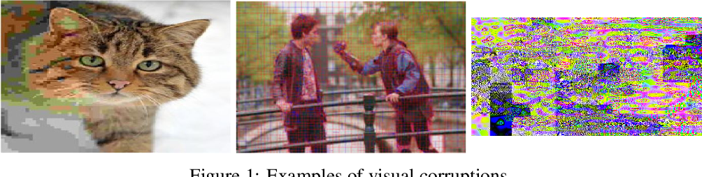 Figure 1 for A Weak Supervision Approach to Detecting Visual Anomalies for Automated Testing of Graphics Units