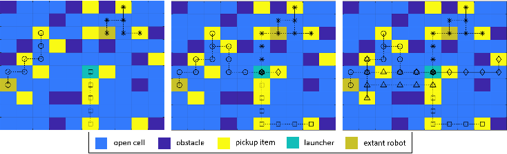 Figure 2 for Integer Programming for Multi-Robot Planning: A Column Generation Approach