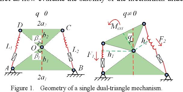 Figure 1 for Mechanics of compliant serial manipulator composed of dual-triangle segments