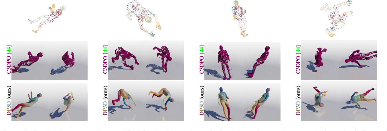 Figure 4 for DensePose 3D: Lifting Canonical Surface Maps of Articulated Objects to the Third Dimension
