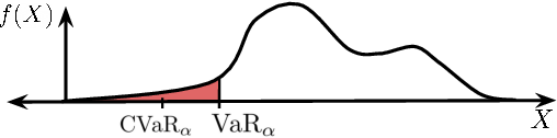Figure 1 for Policy Gradient Bayesian Robust Optimization for Imitation Learning