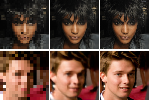 Figure 4 for Aliasing is your Ally: End-to-End Super-Resolution from Raw Image Bursts