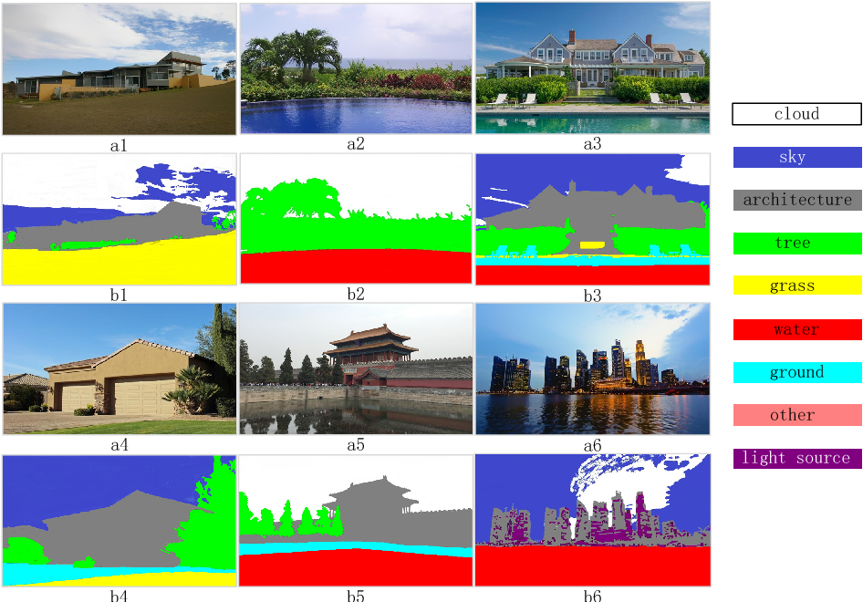 Figure 2 for Single Reference Image based Scene Relighting via Material Guided Filtering