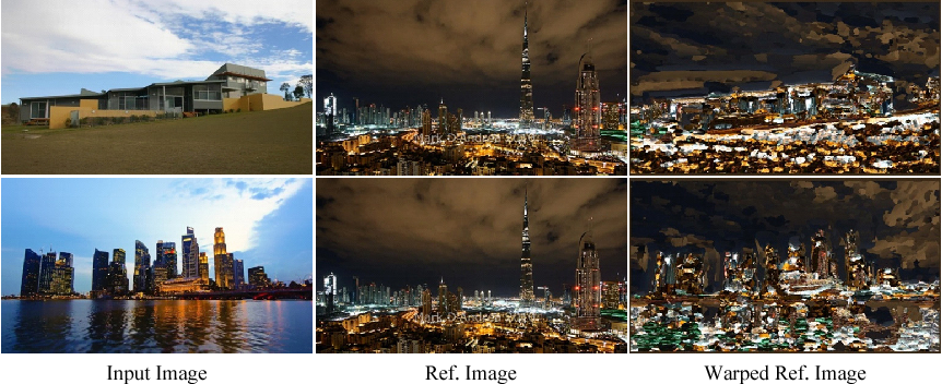 Figure 3 for Single Reference Image based Scene Relighting via Material Guided Filtering