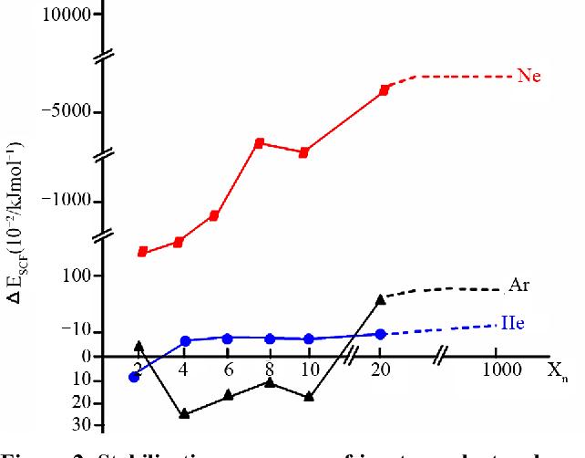 PDF] Theoretically Catalytic Synthesis of 5-Nitro-1,2,4-Triazol-3