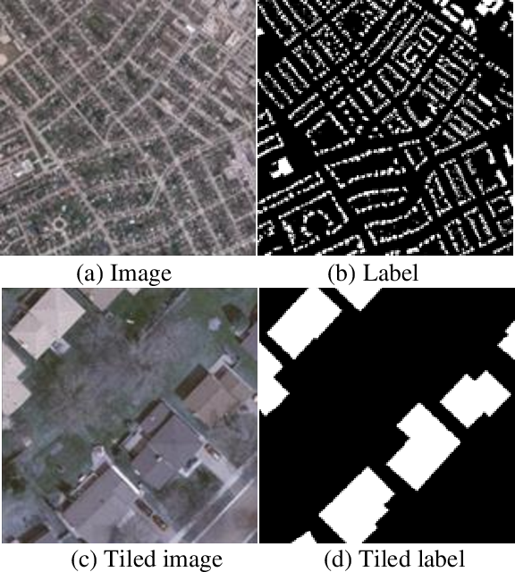 Figure 2 for A comparative study of deep learning methods for building footprints detection using high spatial resolution aerial images