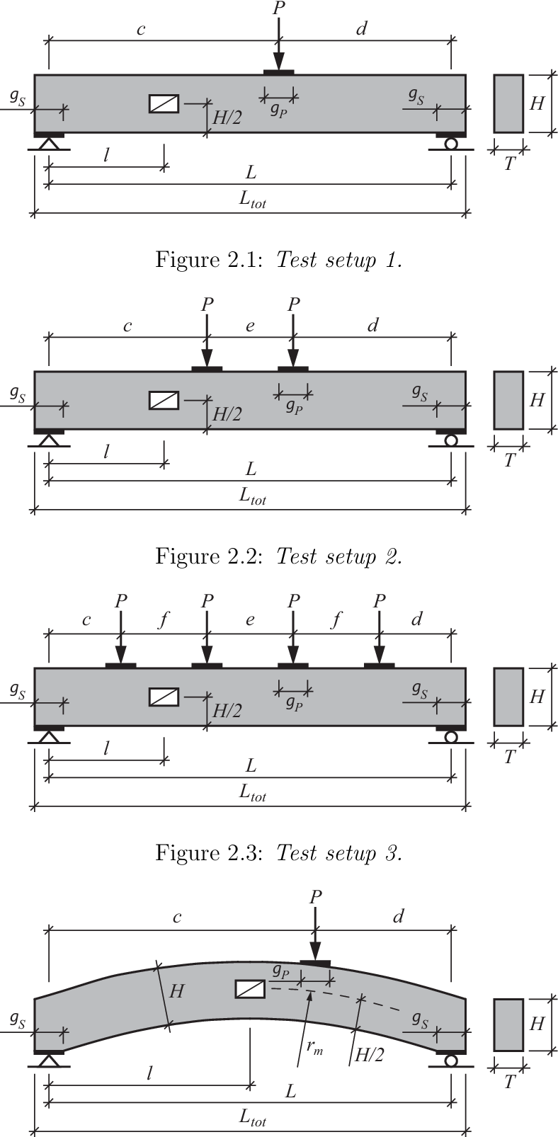 Figure 2.1: Test setup 1.
