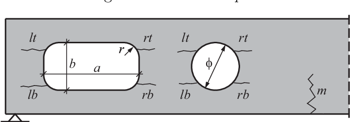 Figure 2.6: Notations for hole dimensions and location of cracks.