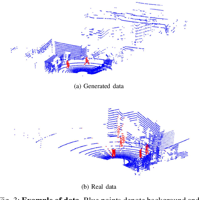 Figure 3 for Automatic Labeled LiDAR Data Generation based on Precise Human Model
