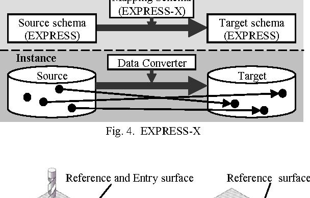 Fig. 4. EXPRESS-X