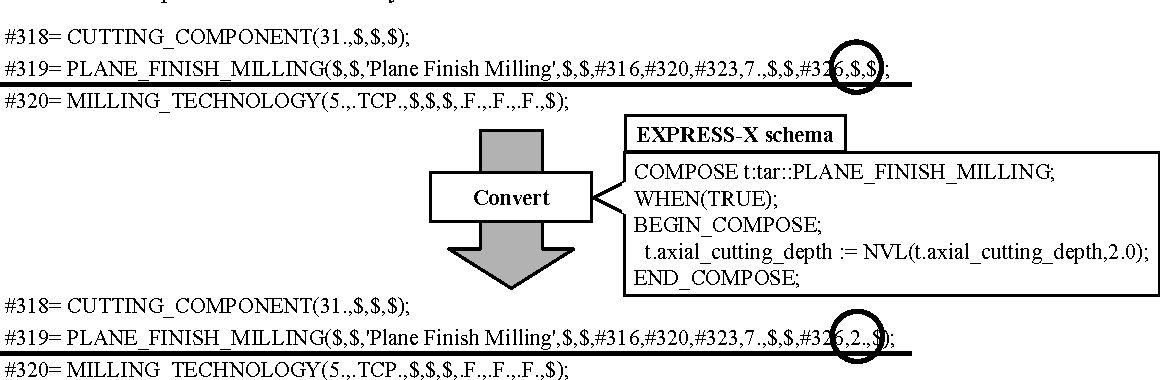Fig. 8. Machine-specific values setting for optional attribute using EXPRESS-X